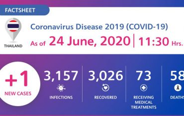 COVID-19 Updates in Thailand