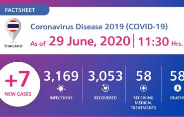 COVID-19 updates as provided by the Government of Thailand effective from 29th June 2020